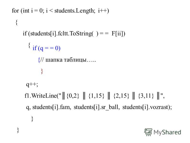 for (int i = 0; i < students.Length; i++) { if (students[i].fcltt.ToString( ) = = F[ii]) { if (q = = 0) {// шапка таблицы….. } q++; f1.WriteLine({0,2} {1,15} {2,15} {3,11} , q, students[i].fam, students[i].sr_ball, students[i].vozrast); }