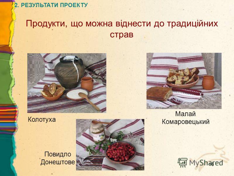Продукти, що можна віднести до традиційних страв 16 Колотуха Малай Комаровецький Повидло Донештове 2. РЕЗУЛЬТАТИ ПРОЕКТУ