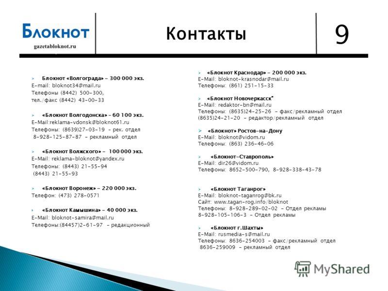 Блокнот «Волгограда» - 300 000 экз. E-mail: bloknot34@mail.ru Телефоны (8442) 500-300, тел./факс (8442) 43-00-33 «Блокнот Волгодонска» – 60 100 экз. E-Mail:reklama-vdonsk@bloknot61.ru Телефоны: (8639)27-03-19 – рек. отдел 8-928-125-87-87 - рекламный