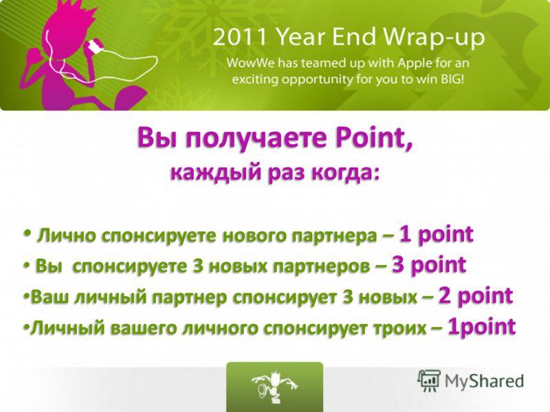 Вы получаете Point, каждый раз когда: Лично спонсируете нового партнера – 1 point Вы спонсируете 3 новых партнеров – 3 point Ваш личный партнер спонсирует 3 новых – 2 point Личный вашего личного спонсирует троих – 1point Вы получаете Point, каждый ра