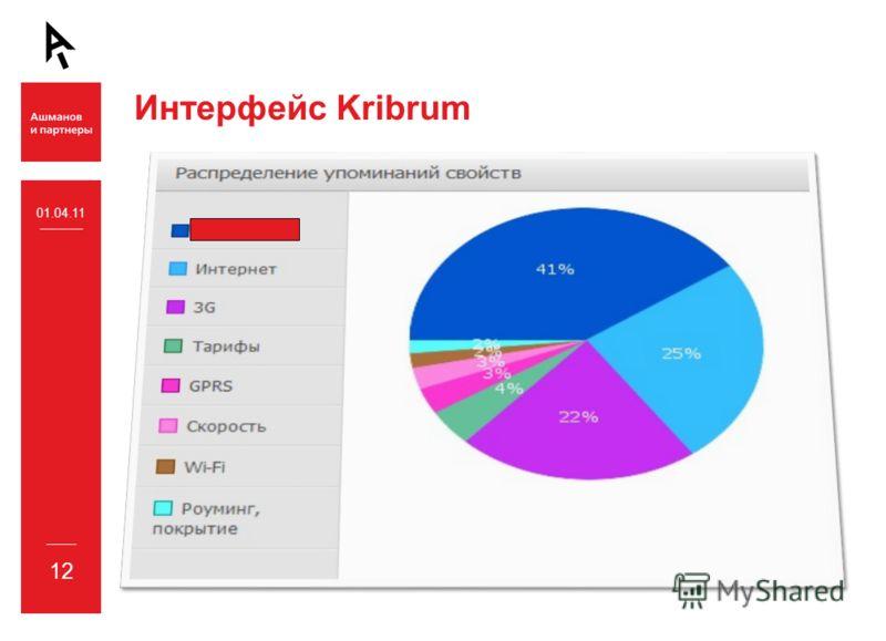 Интерфейс Kribrum 12 01.04.11