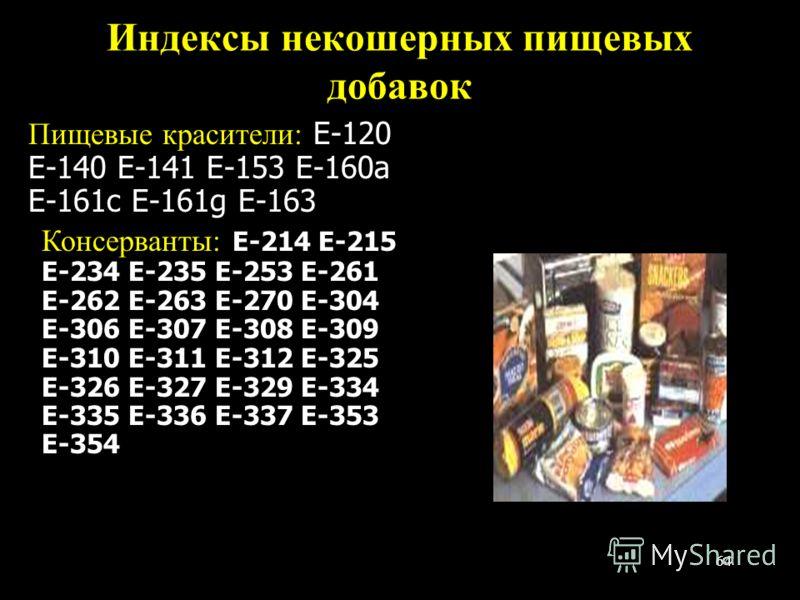64 Индексы некошерных пищевых добавок Пищевые красители: E-120 E-140 E-141 E-153 E-160a E-161c E-161g E-163 Консерванты: E-214 E-215 E-234 E-235 E-253 E-261 E-262 E-263 E-270 E-304 E-306 E-307 E-308 E-309 E-310 E-311 E-312 E-325 E-326 E-327 E-329 E-3