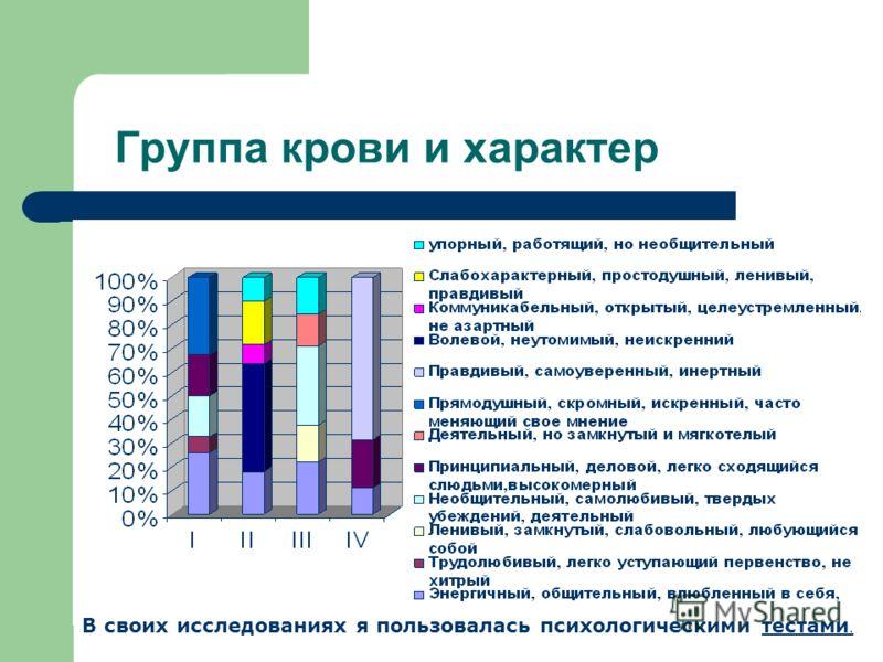 Группа крови и характер В своих исследованиях я пользовалась психологическими тестами.тестами.