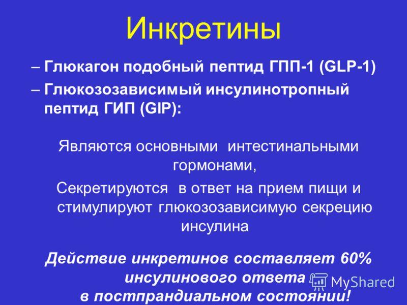 Инкретины –Глюкагон подобный пептид ГПП-1 (GLP-1) –Глюкозозависимый инсулинотропный пептид ГИП (GIP): Являются основными интестинальными гормонами, Секретируются в ответ на прием пищи и стимулируют глюкозозависимую секрецию инсулина Действие инкретин