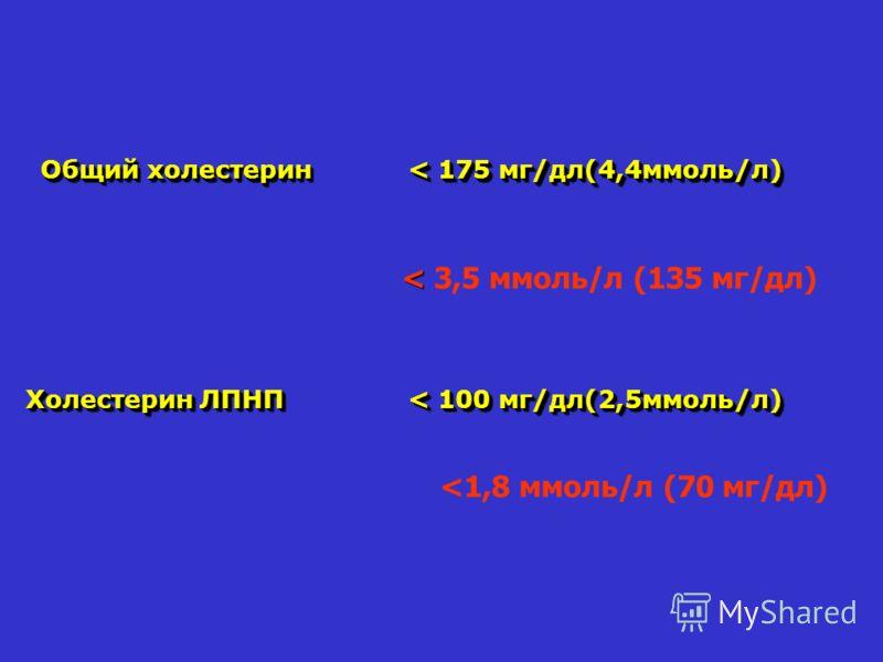 Общий холестерин < 175 мг/дл(4,4ммоль/л) Холестерин ЛПНП < 100 мг/дл(2,5ммоль/л)