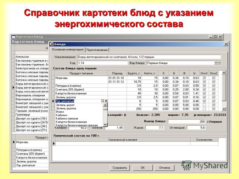 презентация диетолога скат таллинской