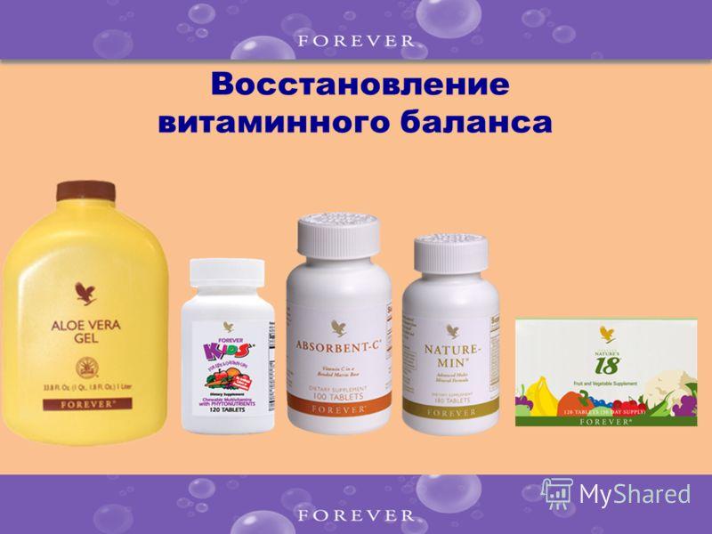 Восстановление витаминного баланса