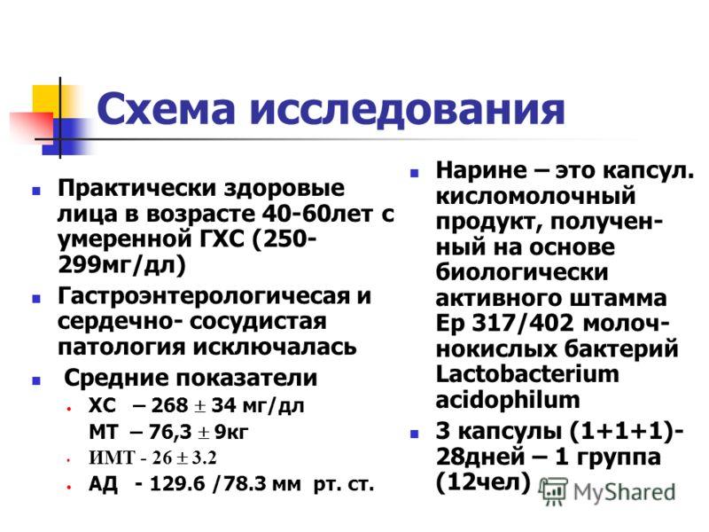Схема исследования Практически здоровые лица в возрасте 40-60лет с умеренной ГХС (250- 299мг/дл) Гастроэнтерологичесая и сердечно- сосудистая патология исключалась Средние показатели ХС – 268 34 мг/дл МТ – 76,3 9кг ИМТ - 26 3.2 АД - 129.6 /78.3 мм рт