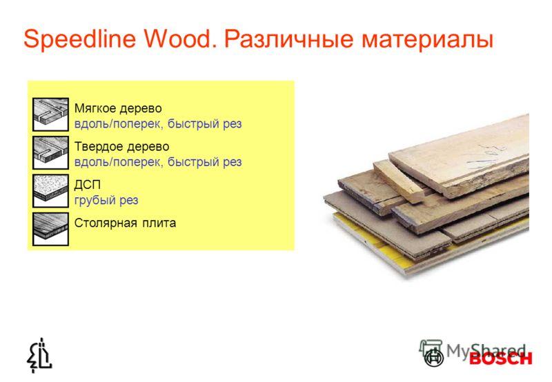Speedline Wood. Различные материалы ДСП грубый рез Мягкое дерево вдоль/поперек, быстрый рез Твердое дерево вдоль/поперек, быстрый рез Столярная плита