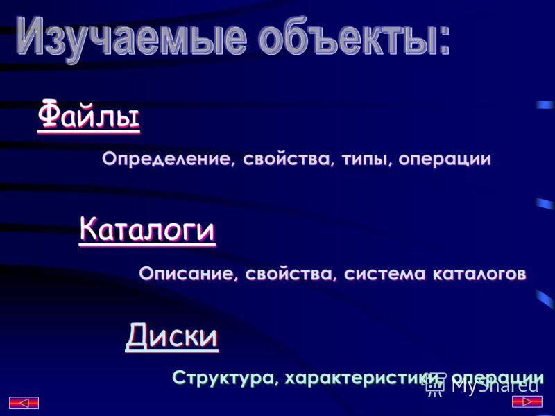 Ф айлы Каталоги Диски Определение, свойства, типы, операции Описание, свойства, система каталогов Структура, характеристики, операции