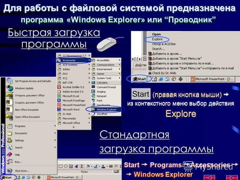 Быстрая загрузка программы Для работы с файловой системой предназначена программа «Windows Explorer» или Проводник Start (правая кнопка мыши) из контекстного меню выбор действия Explore Стандартная загрузка программы Start Programs Accessories Window