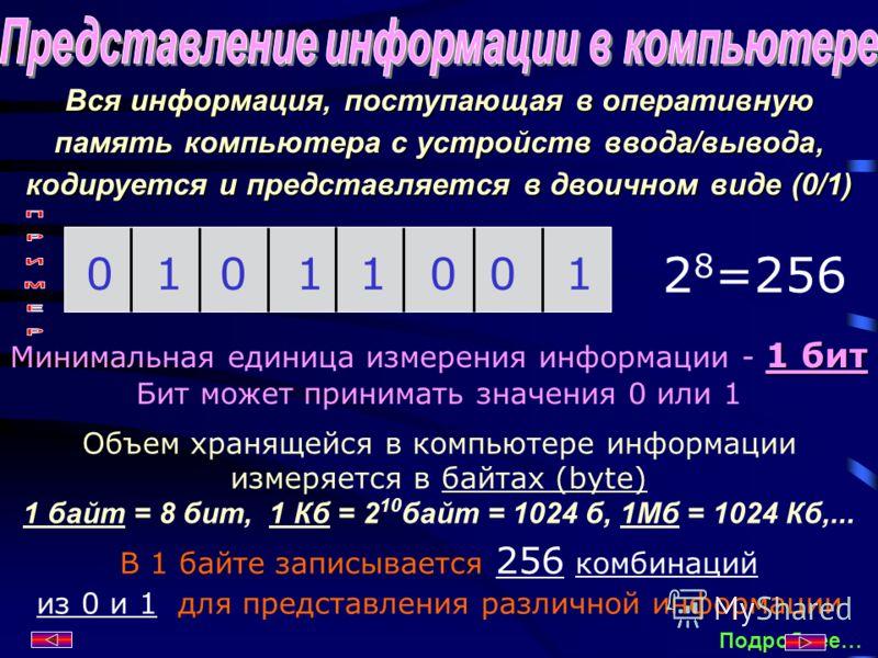 00001111 Вся информация, поступающая в оперативную память компьютера с устройств ввода/вывода, кодируется и представляется в двоичном виде (0/1) Минимальная единица измерения информации - 1 бит Бит может принимать значения 0 или 1 Объем хранящейся в