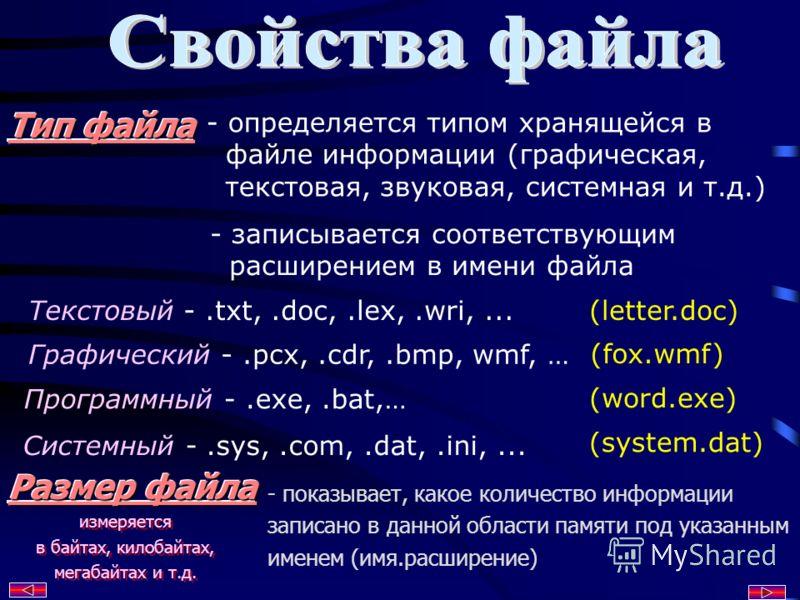 Тип файла - определяется типом хранящейся в файле информации (графическая, текстовая, звуковая, системная и т.д.) Системный -.sys,.com,.dat,.ini,... - записывается соответствующим расширением в имени файла (letter.doc) (fox.wmf) (word.exe) (system.da