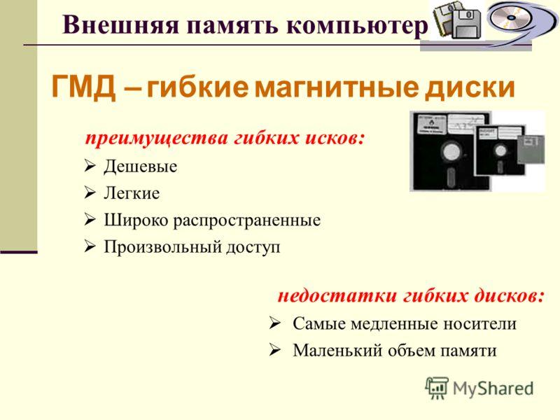 Внешняя память компьютера ГМД – гибкие магнитные диски окно защиты от записи приспособление для зажима отверстие для считывания/записи скользящая крышка пластмассовый корпус