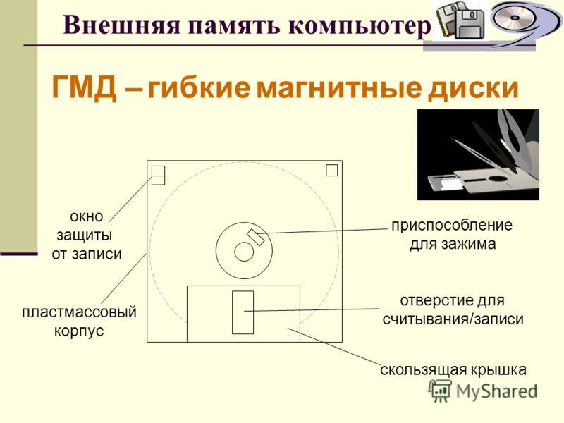 Внешняя память компьютера ГМД – гибкие магнитные диски Гибкие диски (дискеты, Floppy disk ) позволяют переносить информацию с одного компьютера на другой, хранить информацию, не используемую постоянно на ПК: архивную и копии. Размер дискеты равен 3.5