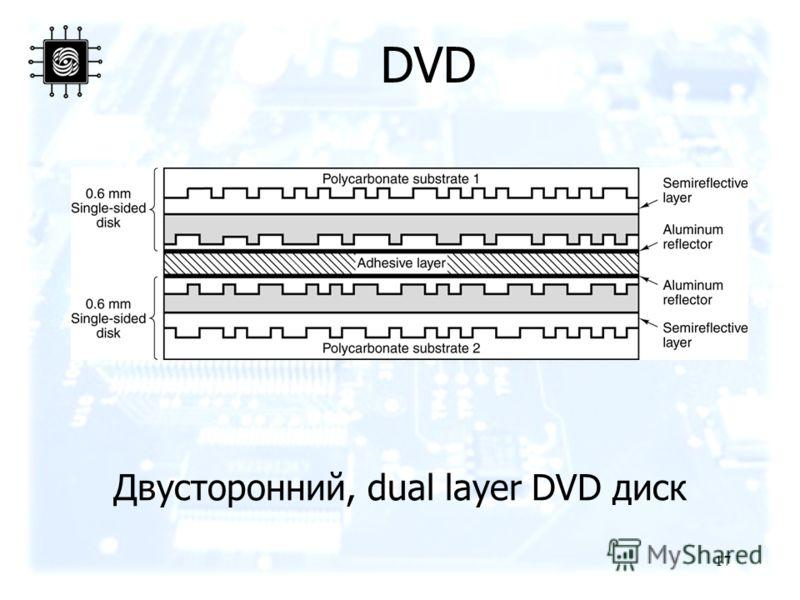 17 DVD Двусторонний, dual layer DVD диск