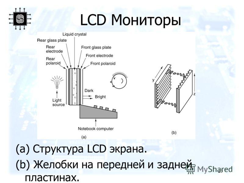 23 LCD Мониторы (a) Структура LCD экрана. (b) Желобки на передней и задней пластинах.