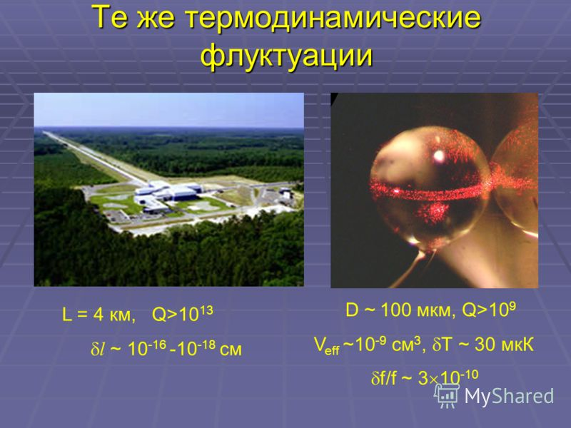 Те же термодинамические флуктуации L = 4 км, Q>10 13 l ~ 10 -16 -10 -18 см D ~ 100 мкм, Q>10 9 V eff ~10 -9 см 3, T ~ 30 мкК f/f ~ 3 10 -10