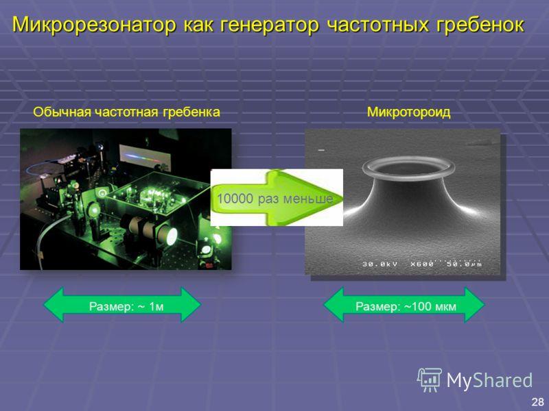28 Микрорезонатор как генератор частотных гребенок Размер: ~ 1м Размер: ~100 мкм Обычная частотная гребенкаМикротороид 10000 раз меньше