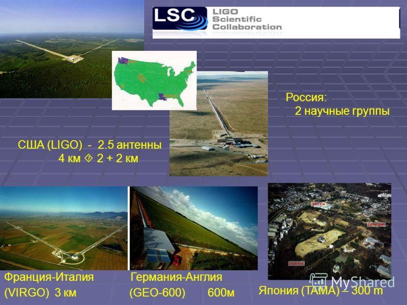 США (LIGO) - 2.5 антенны 4 км 2 + 2 км Франция-Италия Германия-Англия (VIRGO) 3 км (GEO-600)600м Япония (TAMA) – 300 m Россия: 2 научные группы