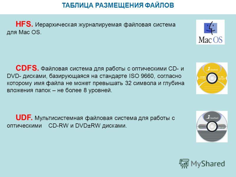 ТАБЛИЦА РАЗМЕЩЕНИЯ ФАЙЛОВ НFS. Иерархическая журналируемая файловая система для Mac OS. CDFS. Файловая система для работы с оптическими CD- и DVD- дисками, базирующаяся на стандарте ISO 9660, согласно которому имя файла не может превышать 32 символа