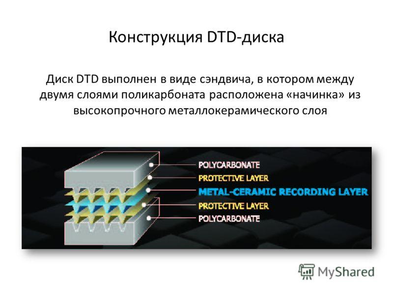 Конструкция DTD-диска Диск DTD выполнен в виде сэндвича, в котором между двумя слоями поликарбоната расположена «начинка» из высокопрочного металлокерамического слоя