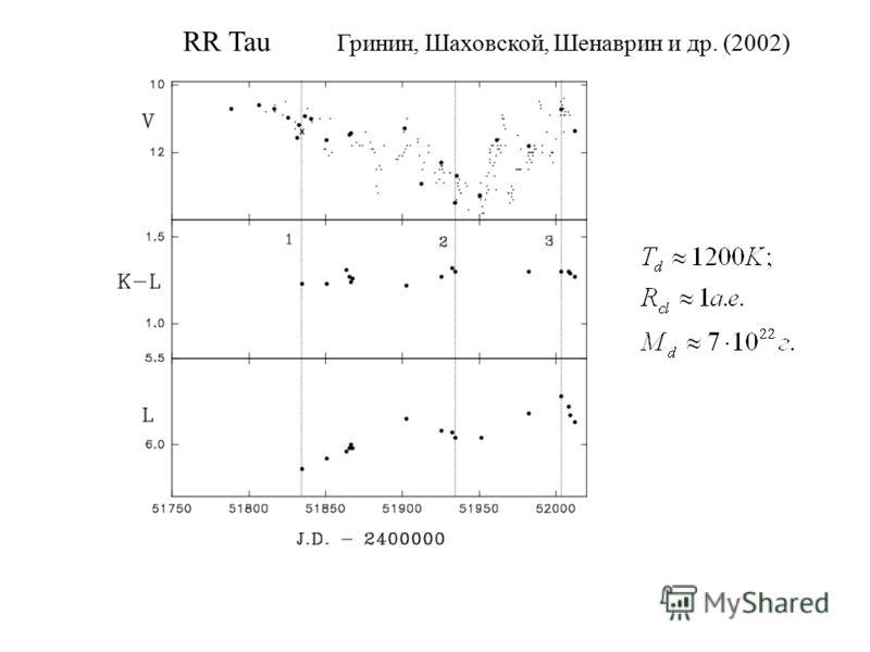 RR Tau Гринин, Шаховской, Шенаврин и др. (2002)