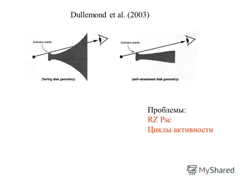 Dullemond et al. (2003) Проблемы: RZ Psc Циклы активности