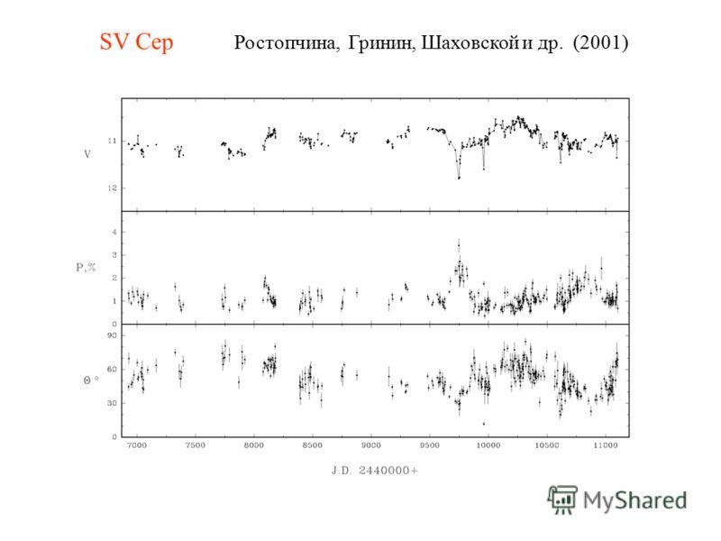 SV Cep Ростопчина, Гринин, Шаховской и др. (2001)
