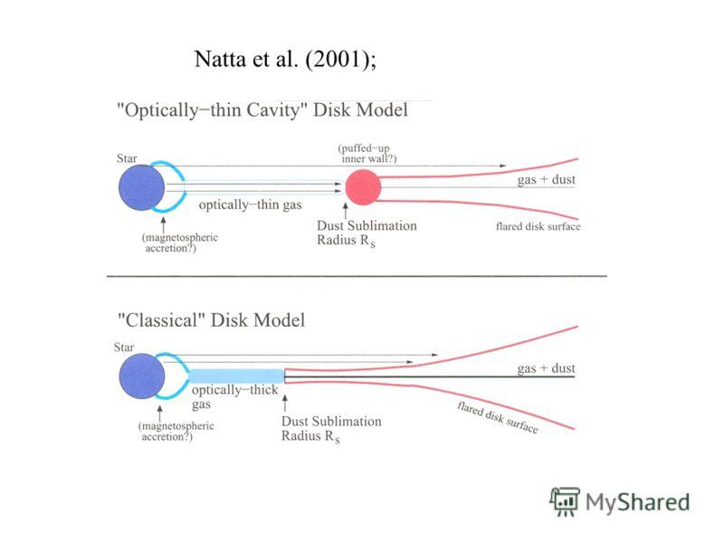Natta et al. (2001);