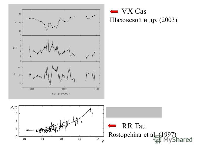 VX Cas Шаховской и др. (2003) RR Tau Rostopchina et al. (1997)