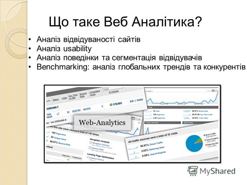 Що таке Веб Аналітика? Аналіз відвідуваності сайтів Аналіз usability Аналіз поведінки та сегментація відвідувачів Benchmarking: аналіз глобальних трендів та конкурентів