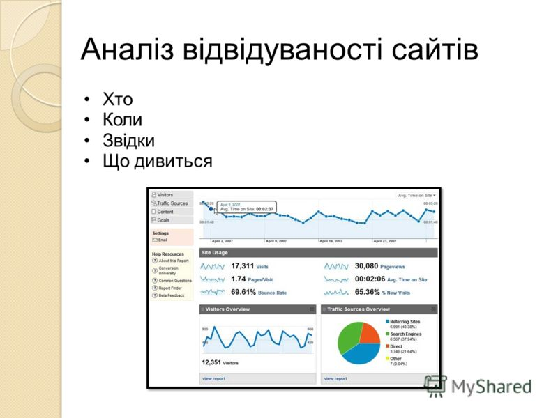 Аналіз відвідуваності сайтів Хто Коли Звідки Що дивиться