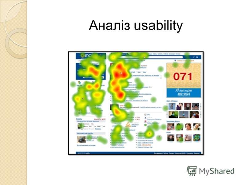 Аналіз usability