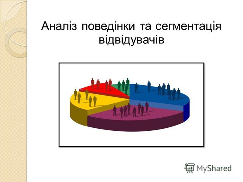 Аналіз поведінки та сегментація відвідувачів