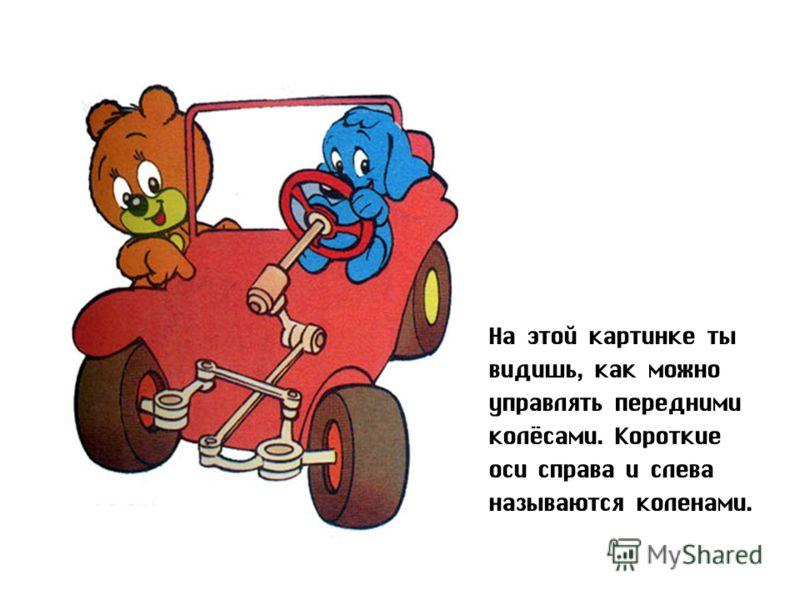 На этой картинке ты видишь, как можно управлять передними колёсами. Короткие оси справа и слева называются коленами.
