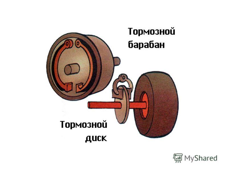 Тормозной барабан Тормозной диск