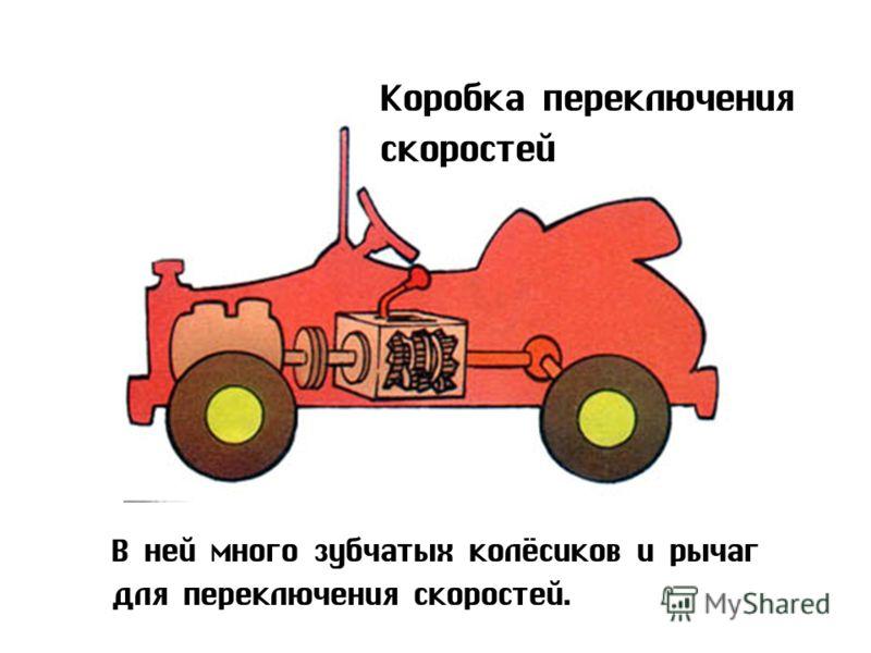 Коробка переключения скоростей В ней много зубчатых колёсиков и рычаг для переключения скоростей.