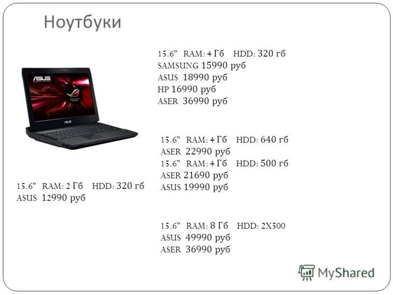 Ноутбуки 15.6 RAM: 8 Гб HDD: 2X500 ASUS 49990 руб ASER 36990 руб 15.6 RAM: 4 Гб HDD: 320 гб SAMSUNG 15990 руб ASUS 18990 руб HP 16990 руб ASER 36990 руб 15.6 RAM: 4 Гб HDD: 640 гб ASER 22990 руб 15.6 RAM: 4 Гб HDD: 500 гб ASER 21690 руб ASUS 19990 ру