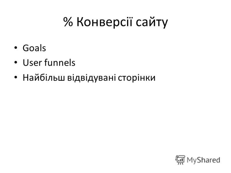 % Конверсії сайту Goals User funnels Найбільш відвідувані сторінки