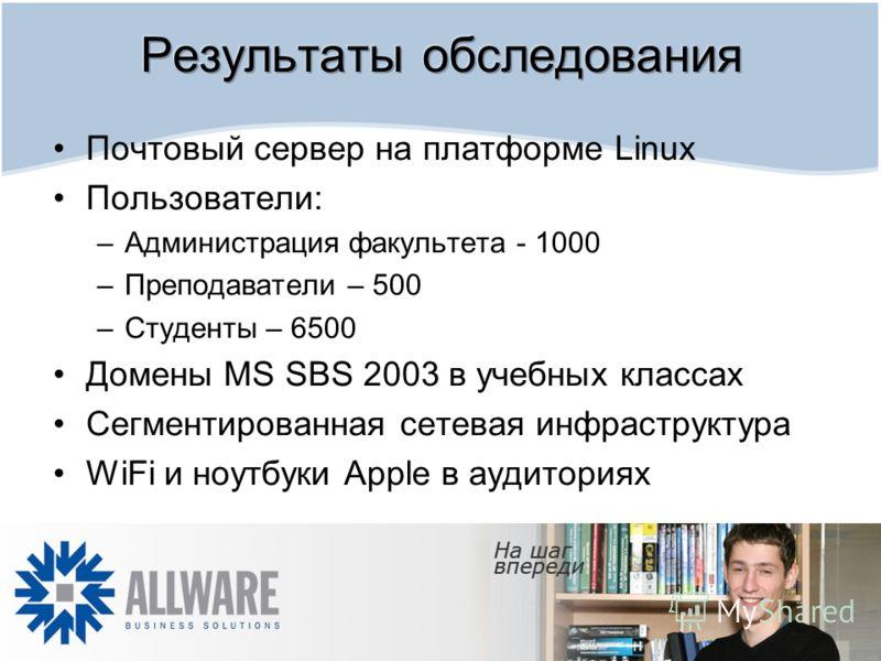 Почтовый сервер на платформе Linux Пользователи: –Администрация факультета - 1000 –Преподаватели – 500 –Студенты – 6500 Домены MS SBS 2003 в учебных классах Сегментированная сетевая инфраструктура WiFi и ноутбуки Apple в аудиториях