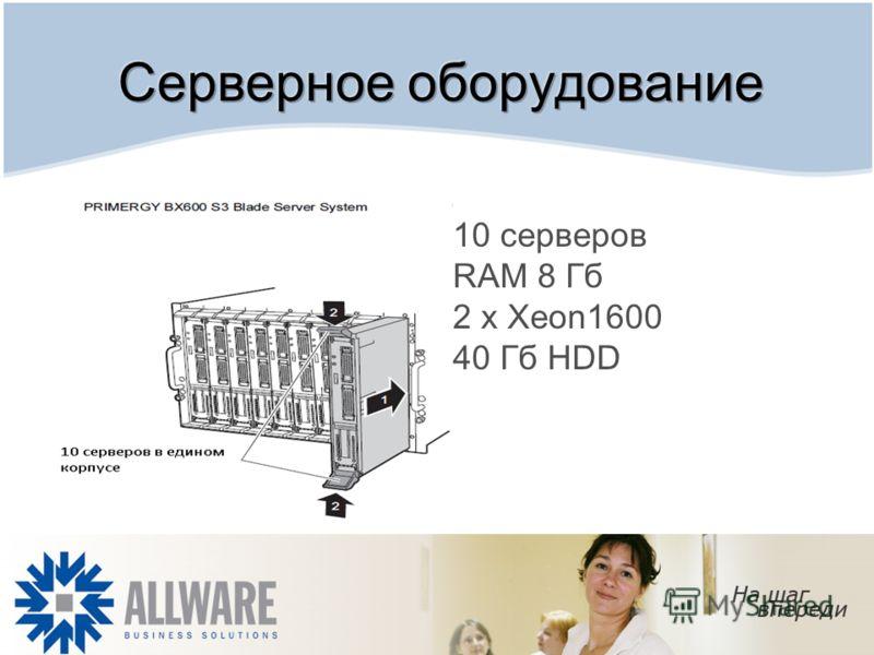 10 серверов RAM 8 Гб 2 x Xeon1600 40 Гб HDD