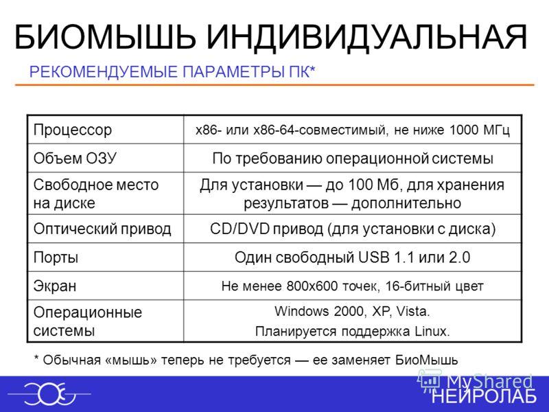БИОМЫШЬ ИНДИВИДУАЛЬНАЯ Процессор x86- или x86-64-совместимый, не ниже 1000 МГц Объем ОЗУПо требованию операционной системы Свободное место на диске Для установки до 100 Мб, для хранения результатов дополнительно Оптический приводCD/DVD привод (для ус