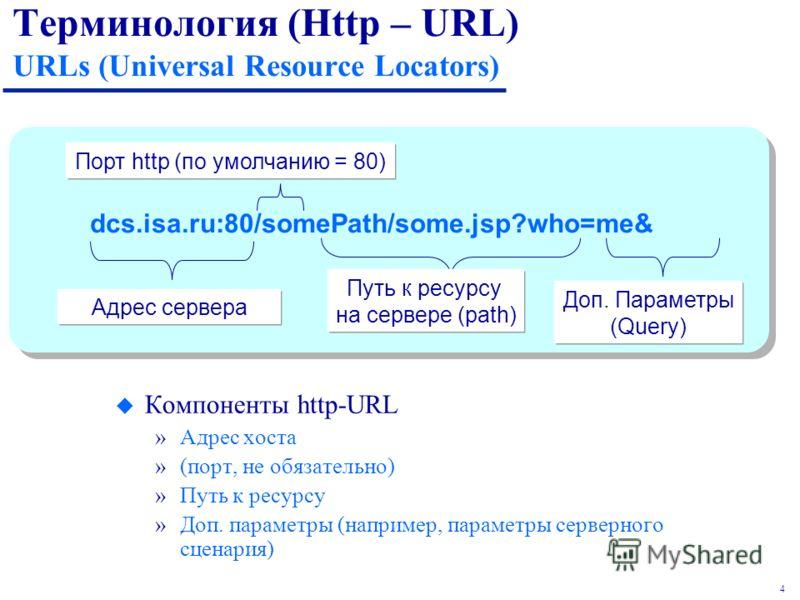 4 Терминология (Http – URL) URLs (Universal Resource Locators) dcs.isa.ru:80/somePath/some.jsp?who=me& Адрес сервера Путь к ресурсу на сервере (path) Порт http (по умолчанию = 80) u Компоненты http-URL »Адрес хоста »(порт, не обязательно) »Путь к рес