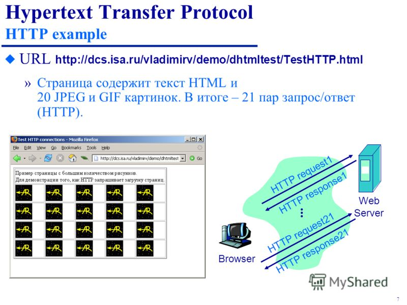 7 Hypertext Transfer Protocol HTTP example URL http://dcs.isa.ru/vladimirv/demo/dhtmltest/TestHTTP.html »Страница содержит текст HTML и 20 JPEG и GIF картинок. В итоге – 21 пар запрос/ответ (HTTP). Web Server Browser HTTP request1 HTTP response1 HTTP