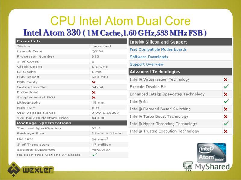 CPU Intel Atom Dual Core Intel Atom 330 ( 1M Cache,1.60 GHz,533 MHz FSB )