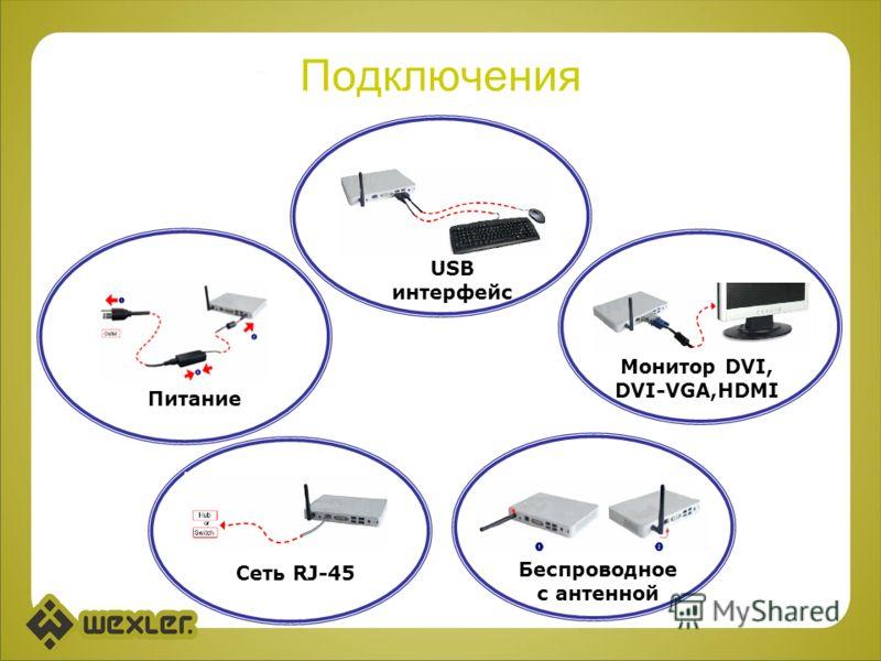 Подключения Беспроводное с антенной Сеть RJ-45 USB интерфейс Монитор DVI, DVI-VGA,HDMI Питание