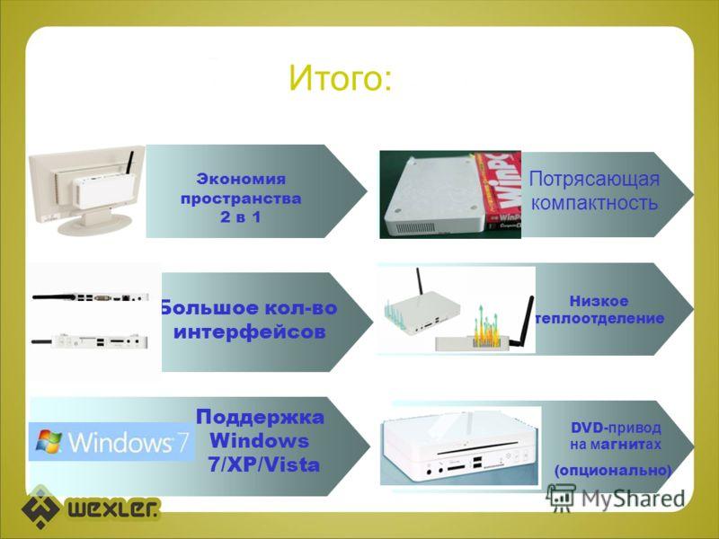 Итого: Большое кол-во интерфейсов Поддержка Windows 7/XP/Vista Экономия пространства 2 в 1 Потрясающая компактность Низкое теплоотделение DVD -привод на м агнит ах (опционально)