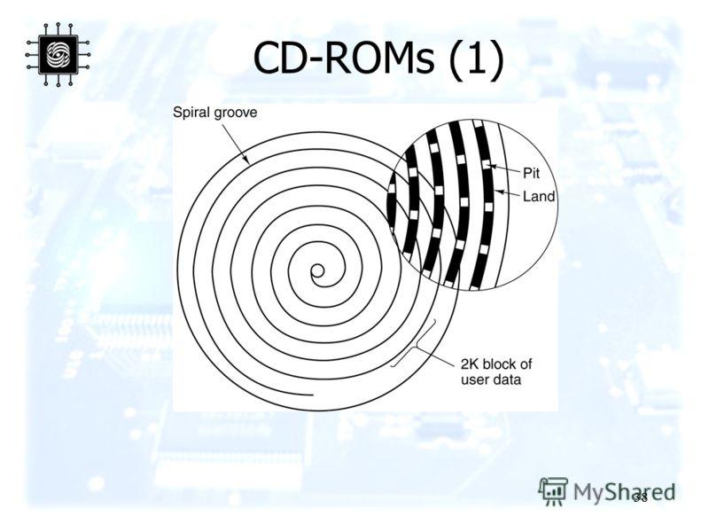 38 CD-ROMs (1)