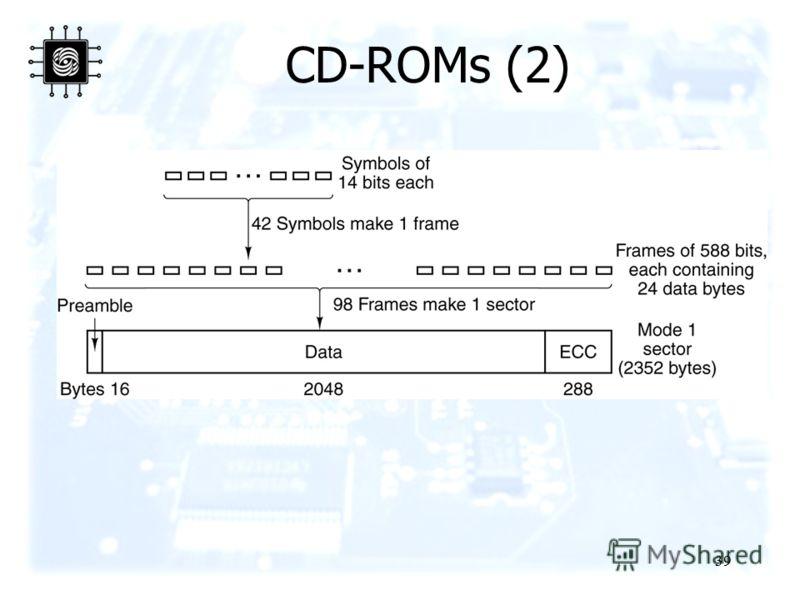 39 CD-ROMs (2)